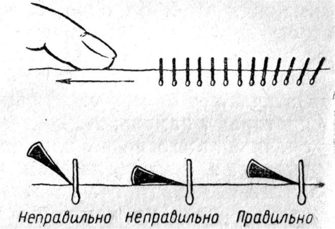 Угол наклона бритвы